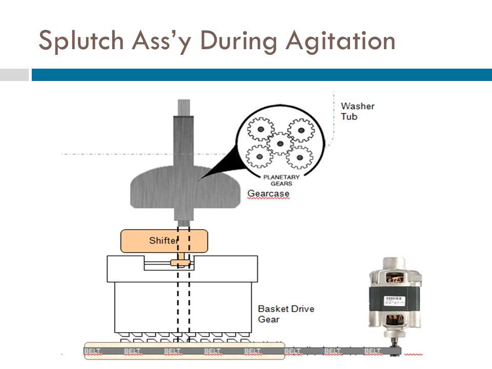 Splutch Assy During Agitation