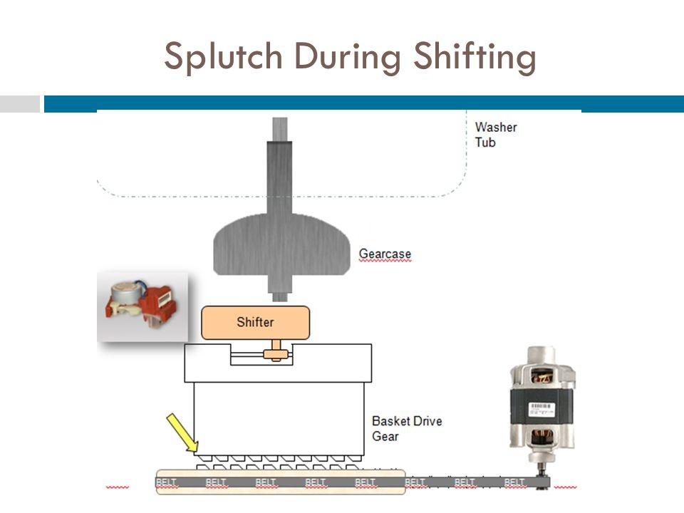 Splutch During Shifting