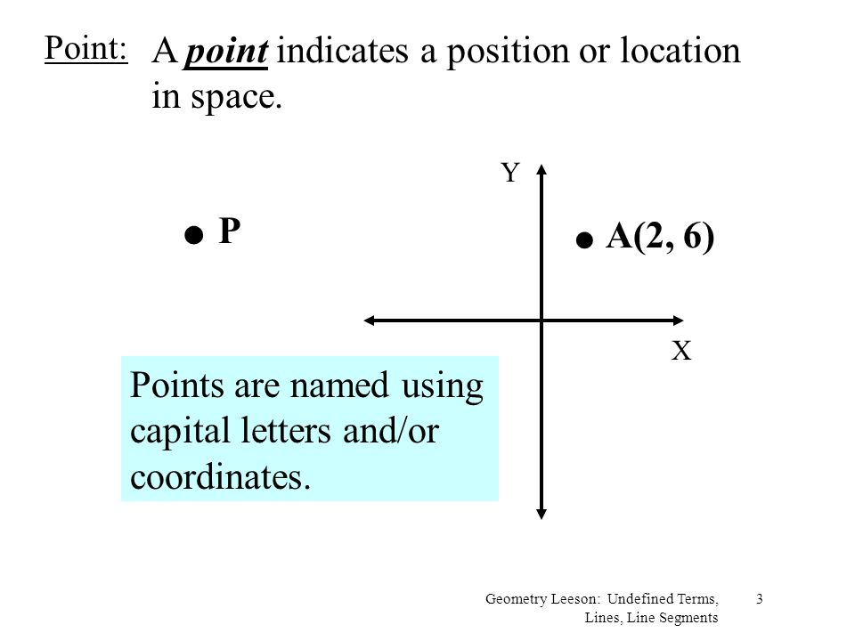 Geometry Leeson: Undefined Terms, Lines, Line Segments 2
