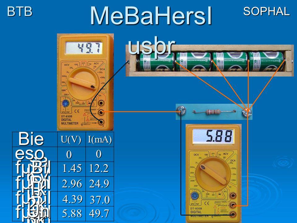 SOPHAL BTB I(A) Bies aFn _ GM BUl4 Cnit acM h GM BUl3 GM BUl2 GM BUl1 U(V) 0.18 0.35 0.50 0.64 3.04 2.82 2.71 2.62 2.53 0 U(V) I(A) sg;RkabtagTMn ak;T