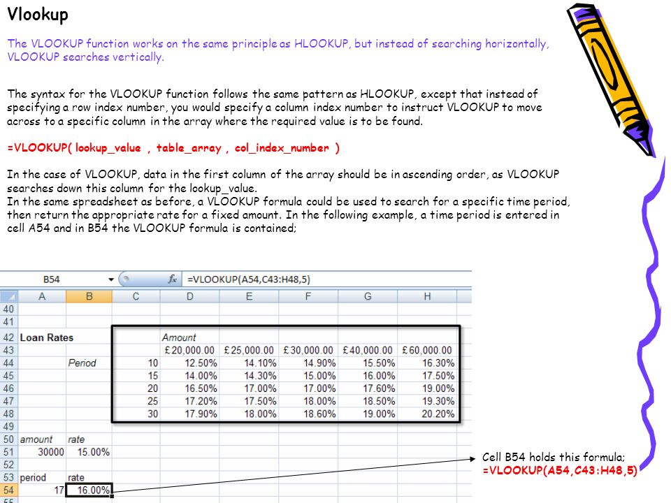 Vlookup The VLOOKUP function works on the same principle as HLOOKUP, but instead of searching horizontally, VLOOKUP searches vertically. The syntax fo