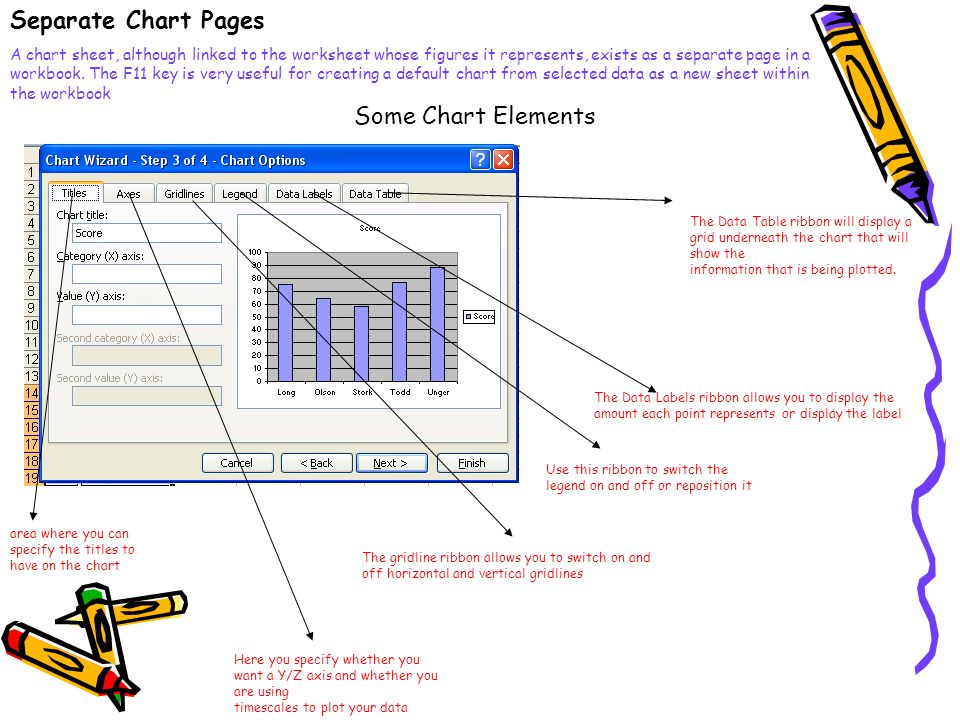 Separate Chart Pages A chart sheet, although linked to the worksheet whose figures it represents, exists as a separate page in a workbook. The F11 key