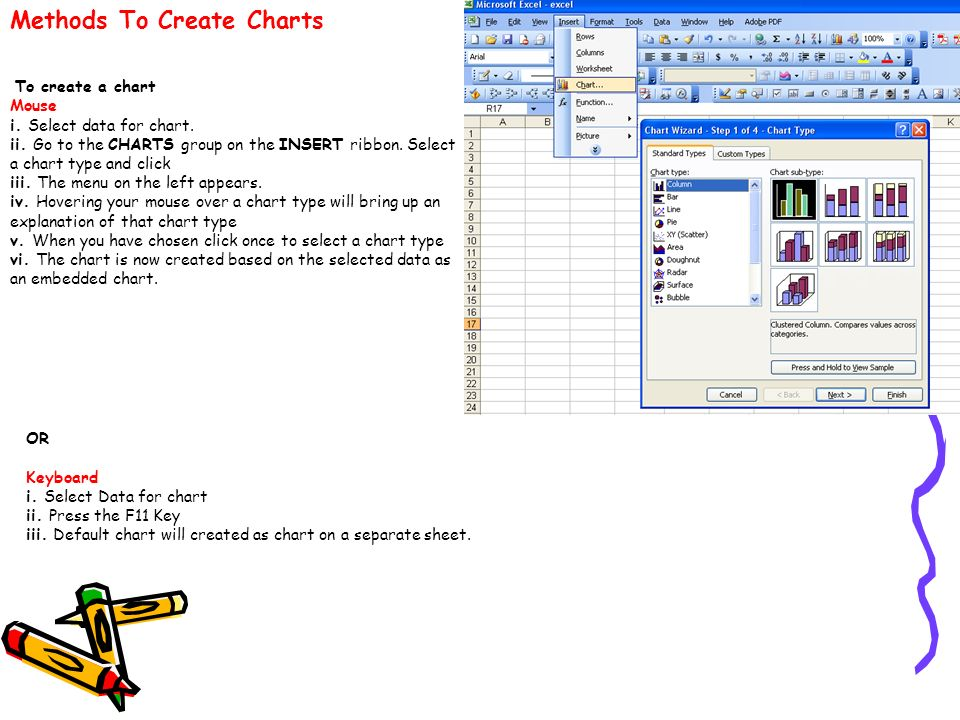 Methods To Create Charts To create a chart Mouse i. Select data for chart. ii. Go to the CHARTS group on the INSERT ribbon. Select a chart type and cl