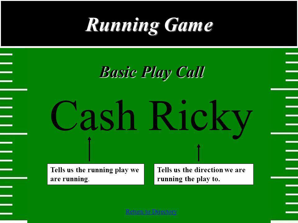 Return to Directory Tells us the running play we are running. Tells us the direction we are running the play to. Basic Play Call Cash Ricky Running Ga