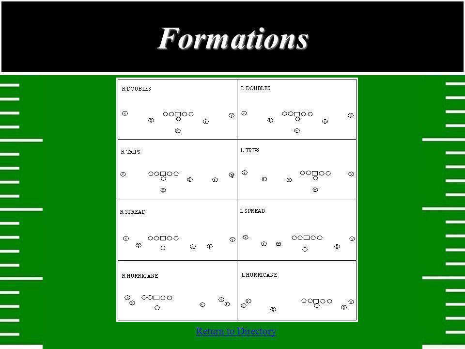 Return to DirectoryFormations
