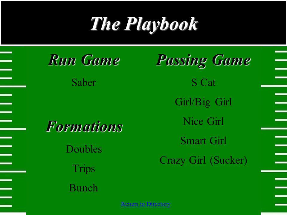 Return to Directory Run Game SaberFormations Doubles Trips Bunch Passing Game S Cat Girl/Big Girl Nice Girl Smart Girl Crazy Girl (Sucker) The Playboo