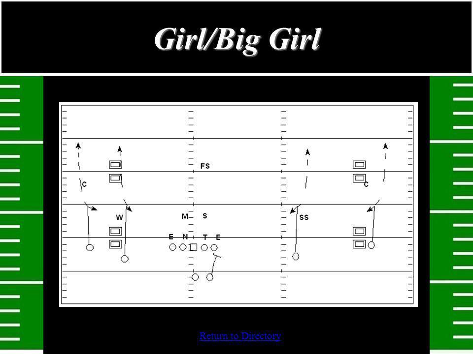 Return to Directory Girl/Big Girl