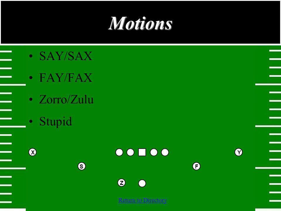 Return to Directory SAY/SAX FAY/FAX Zorro/Zulu Stupid Motions Z F Y S X