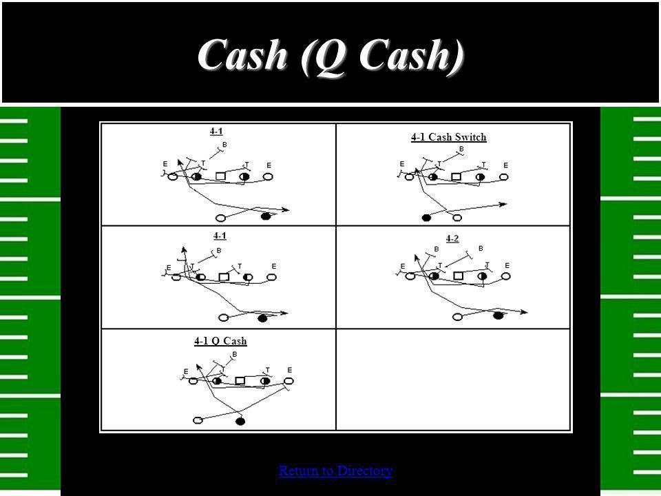 Return to Directory 4-1 Q Cash 4-1 Cash Switch Cash (Q Cash)