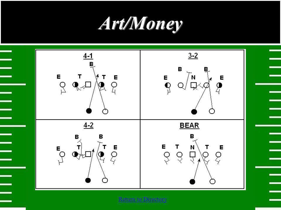 Return to DirectoryArt/Money