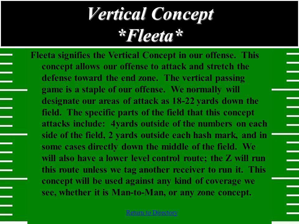 Vertical Concept *Fleeta* Fleeta signifies the Vertical Concept in our offense. This concept allows our offense to attack and stretch the defense towa