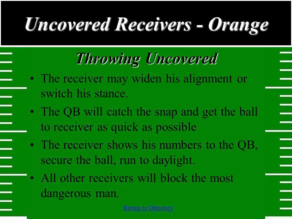 Return to Directory Throwing Uncovered The receiver may widen his alignment or switch his stance. The QB will catch the snap and get the ball to recei