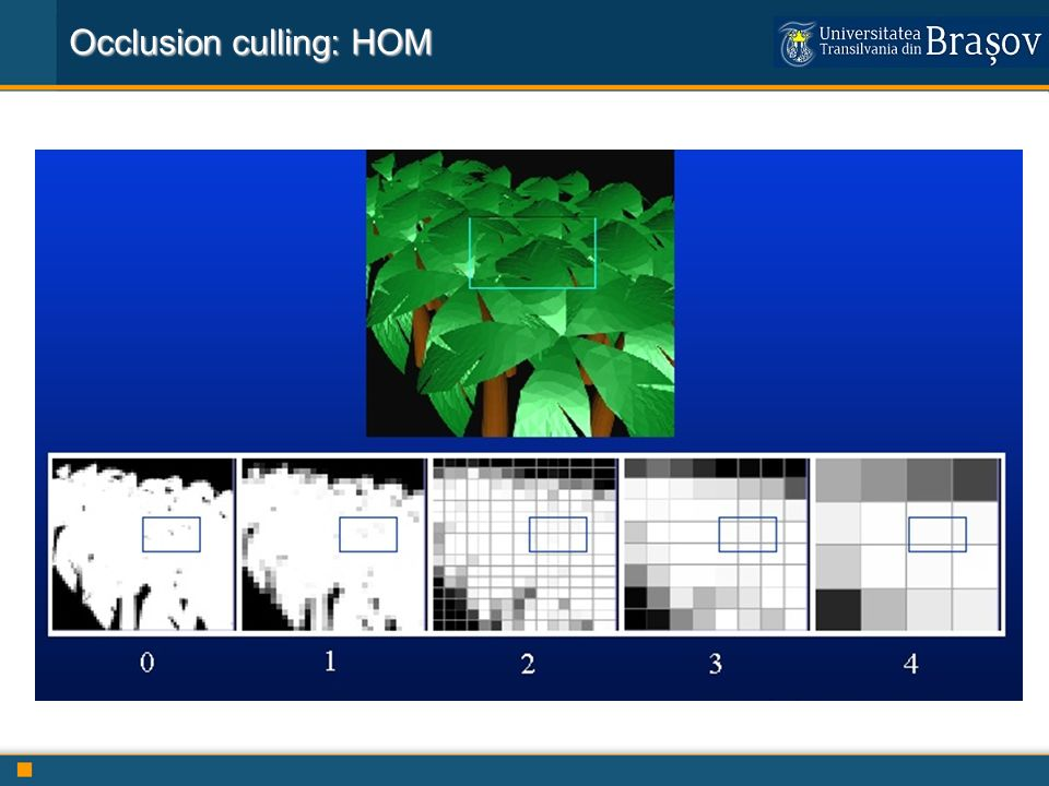 Virtual Reality: History Occlusion culling: HOM