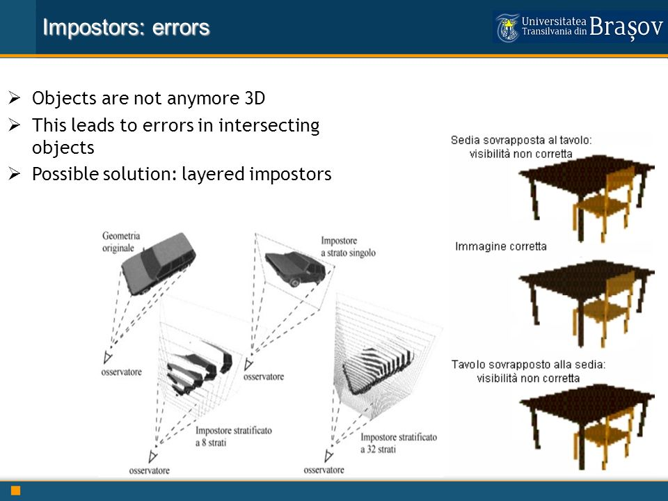 Virtual Reality: History Impostors: errors Objects are not anymore 3D This leads to errors in intersecting objects Possible solution: layered impostor
