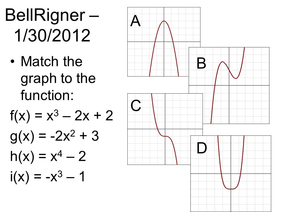 BellRigner – 1/30/2012 Match the graph to the function: f(x) = x 3 – 2x + 2 g(x) = -2x 2 + 3 h(x) = x 4 – 2 i(x) = -x 3 – 1 A B C D