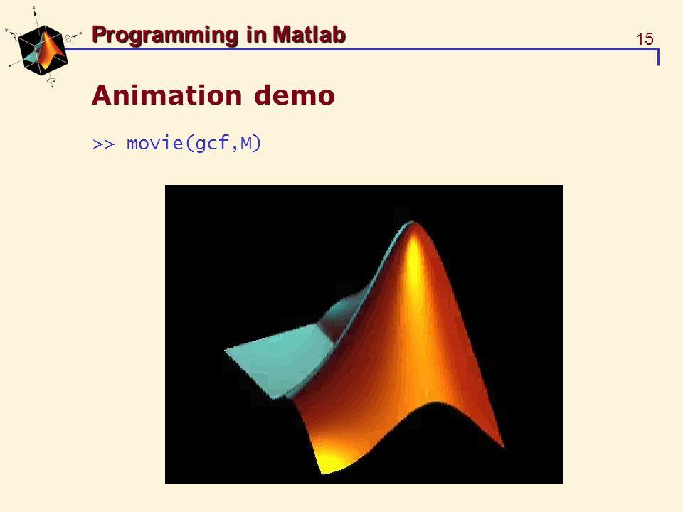 15 Programming in Matlab Animation demo >> movie(gcf,M)