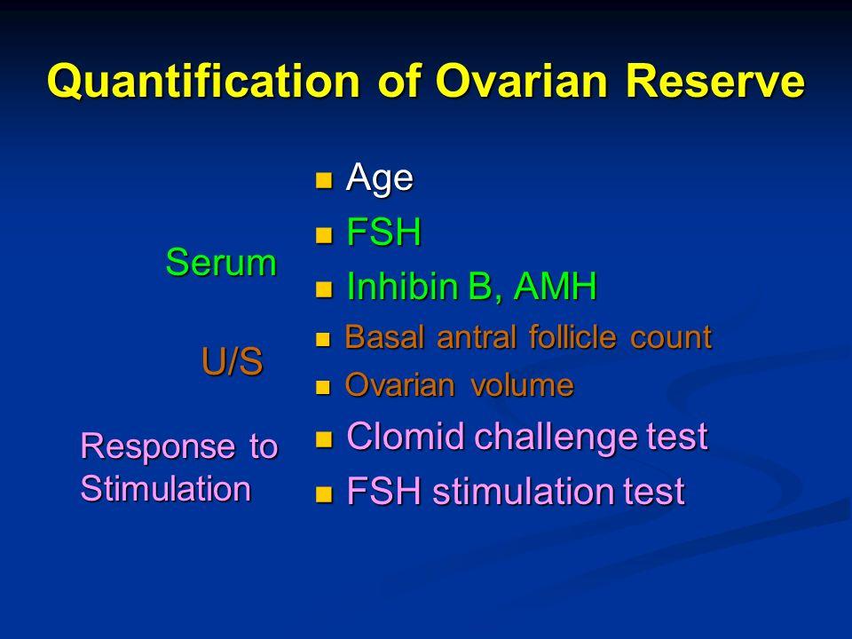 Quantification of Ovarian Reserve Age Age FSH FSH Inhibin B, AMH Inhibin B, AMH Basal antral follicle count Basal antral follicle count Ovarian volume