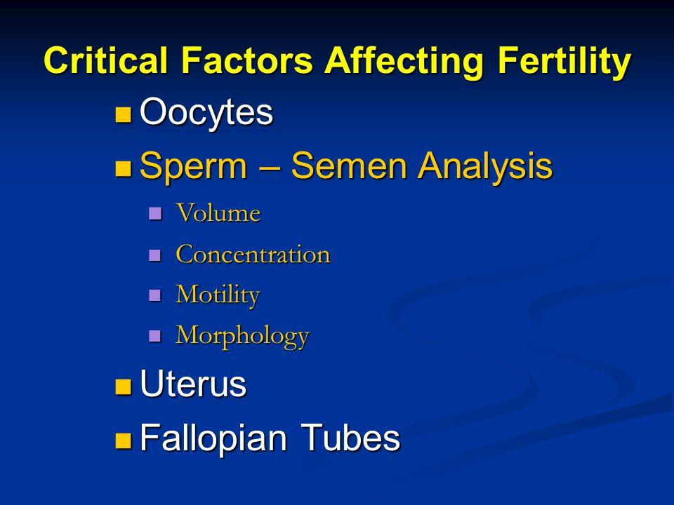 Critical Factors Affecting Fertility Oocytes Oocytes Sperm – Semen Analysis Sperm – Semen Analysis Volume Volume Concentration Concentration Motility