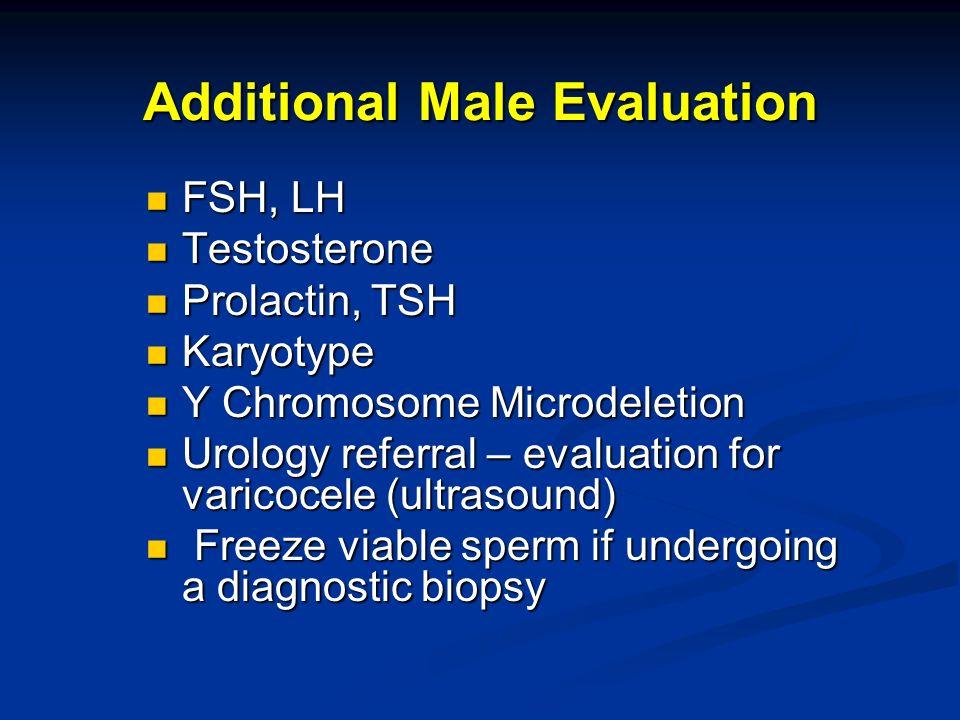 Additional Male Evaluation FSH, LH FSH, LH Testosterone Testosterone Prolactin, TSH Prolactin, TSH Karyotype Karyotype Y Chromosome Microdeletion Y Ch