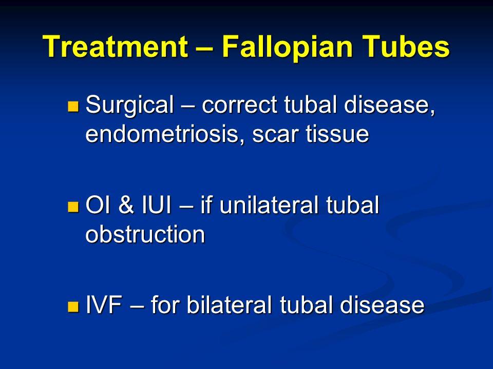 Treatment – Fallopian Tubes Surgical – correct tubal disease, endometriosis, scar tissue Surgical – correct tubal disease, endometriosis, scar tissue