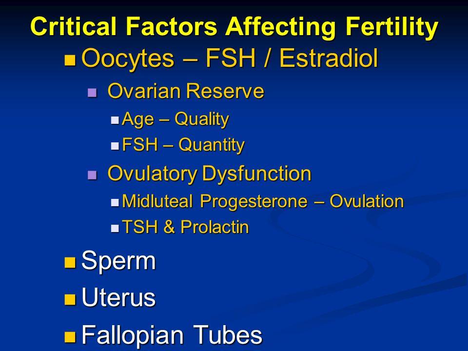 Critical Factors Affecting Fertility Oocytes – FSH / Estradiol Oocytes – FSH / Estradiol Ovarian Reserve Ovarian Reserve Age – Quality Age – Quality F