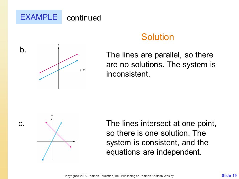 Slide 19 Copyright © 2009 Pearson Education, Inc. Publishing as Pearson Addison-Wesley EXAMPLE Solution continued b. c. The lines are parallel, so the