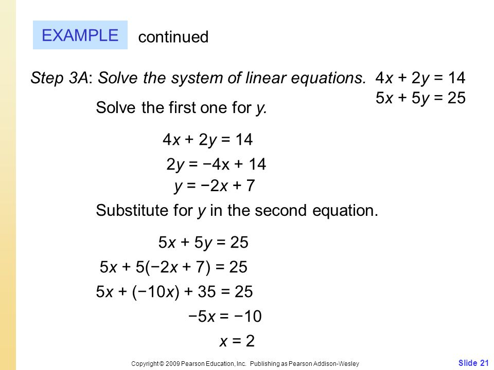Slide 21 Copyright © 2009 Pearson Education, Inc. Publishing as Pearson Addison-Wesley EXAMPLE continued Step 3A: Solve the system of linear equations
