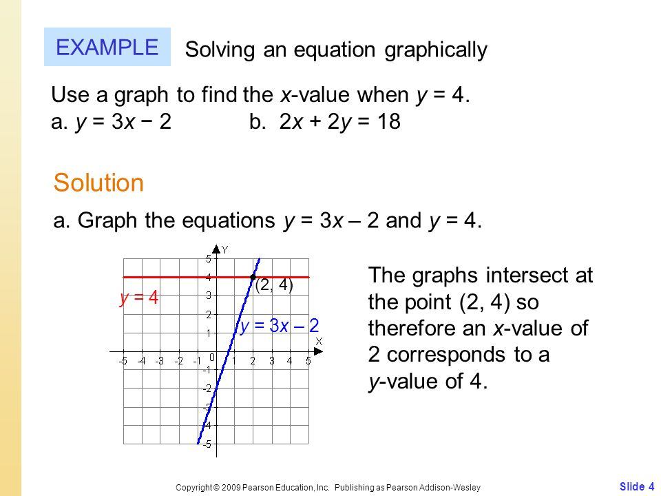 Slide 4 Copyright © 2009 Pearson Education, Inc. Publishing as Pearson Addison-Wesley EXAMPLE Solution Solving an equation graphically Use a graph to