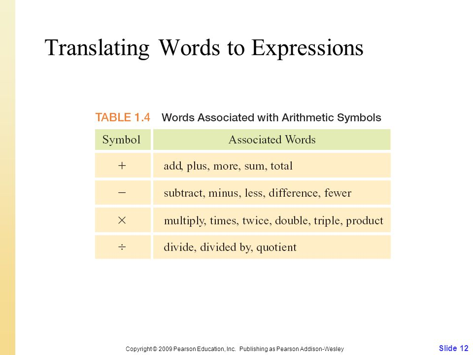 Translating Words to Expressions Slide 12 Copyright © 2009 Pearson Education, Inc. Publishing as Pearson Addison-Wesley