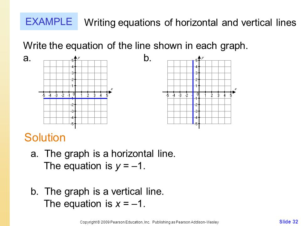 Slide 32 Copyright © 2009 Pearson Education, Inc. Publishing as Pearson Addison-Wesley EXAMPLE Writing equations of horizontal and vertical lines Writ