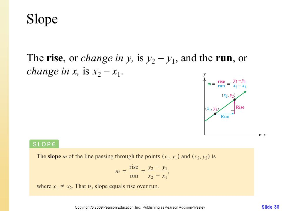 Slide 36 Copyright © 2009 Pearson Education, Inc. Publishing as Pearson Addison-Wesley Slope The rise, or change in y, is y 2 y 1, and the run, or cha