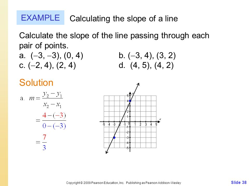 Slide 38 Copyright © 2009 Pearson Education, Inc. Publishing as Pearson Addison-Wesley EXAMPLE Calculating the slope of a line Calculate the slope of