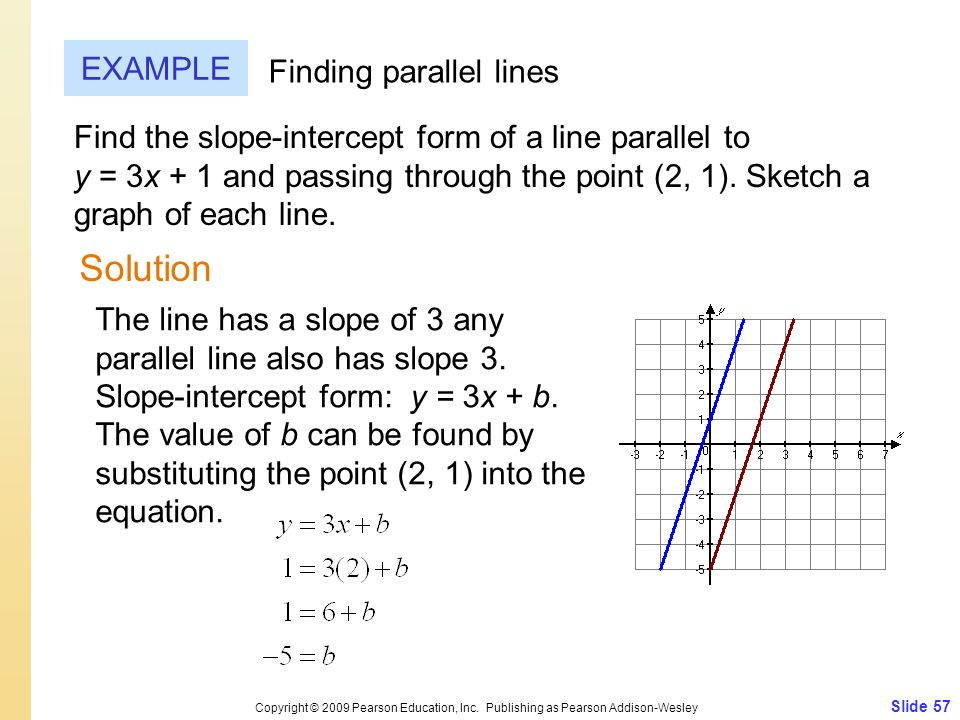 Slide 57 Copyright © 2009 Pearson Education, Inc. Publishing as Pearson Addison-Wesley EXAMPLE Finding parallel lines Find the slope-intercept form of