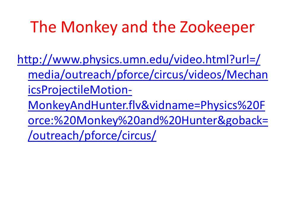The Monkey and the Zookeeper http://www.physics.umn.edu/video.html?url=/ media/outreach/pforce/circus/videos/Mechan icsProjectileMotion- MonkeyAndHunt