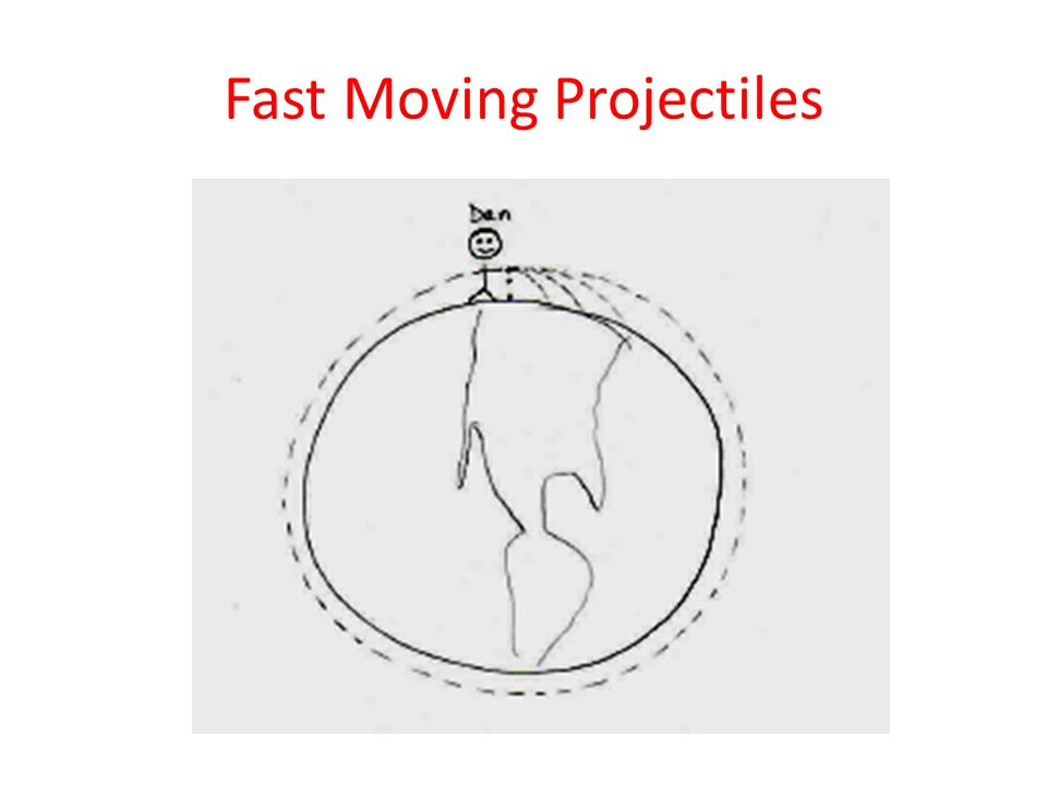 Fast Moving Projectiles