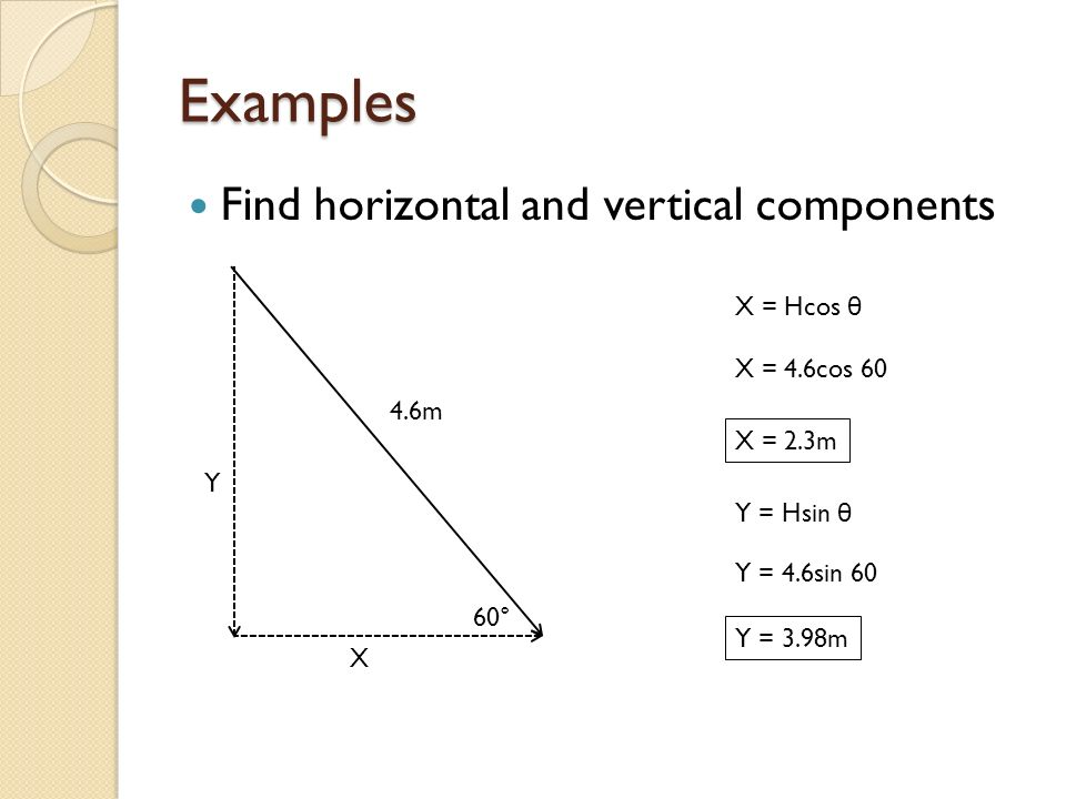 Examples Find horizontal and vertical components 4.6m 60° X Y X = Hcos θ Y = Hsin θ X = 4.6cos 60 Y = 4.6sin 60 X = 2.3m Y = 3.98m
