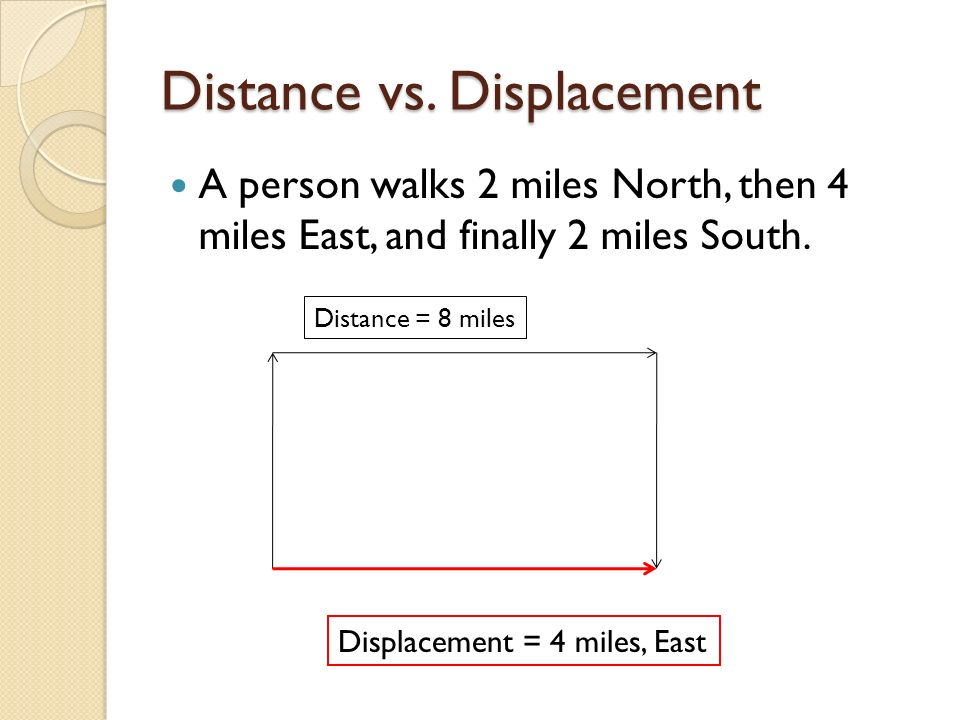 Distance vs. Displacement A person walks 2 miles North, then 4 miles East, and finally 2 miles South. Distance = 8 miles Displacement = 4 miles, East