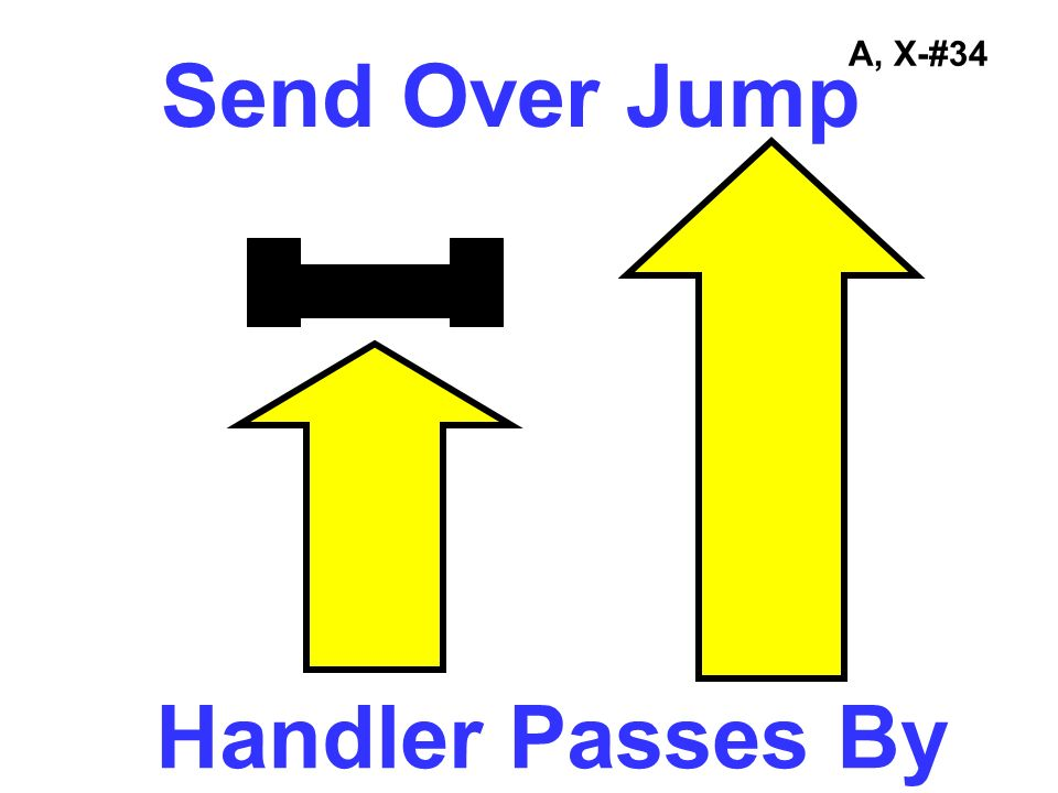 A, X-#34 Send Over Jump Handler Passes By