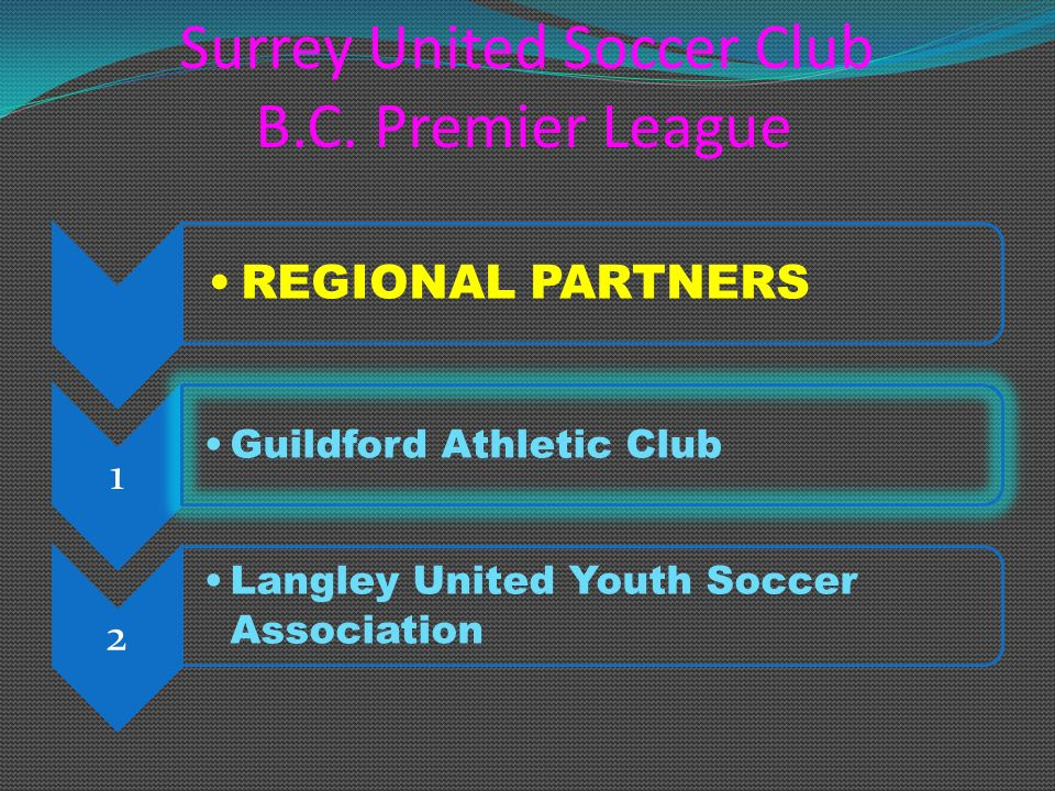 Surrey United Soccer Club B.C. Premier League REGIONAL PARTNERS 1 Guildford Athletic Club 2 Langley United Youth Soccer Association
