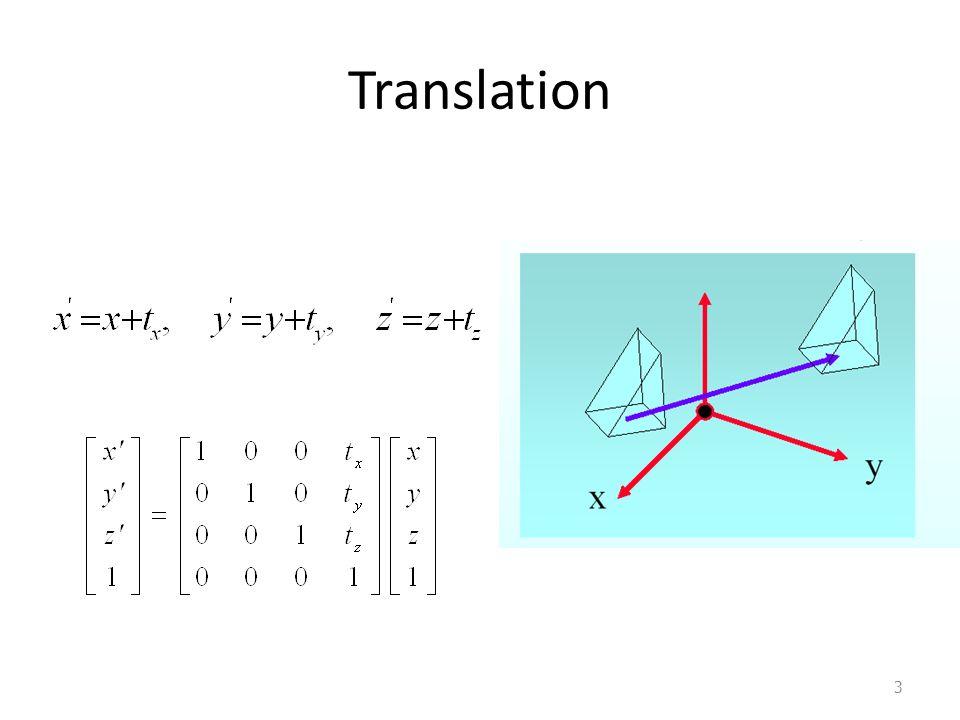 Translation 3