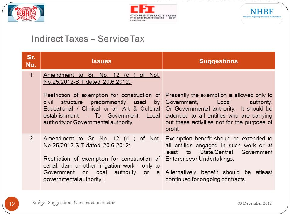 Indirect Taxes – Service Tax 03 December 2012 Budget Suggestions-Construction Sector 12 Sr.