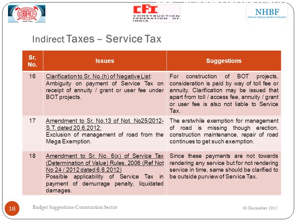 Indirect Taxes – Service Tax 03 December 2012 Budget Suggestions-Construction Sector 18 Sr.