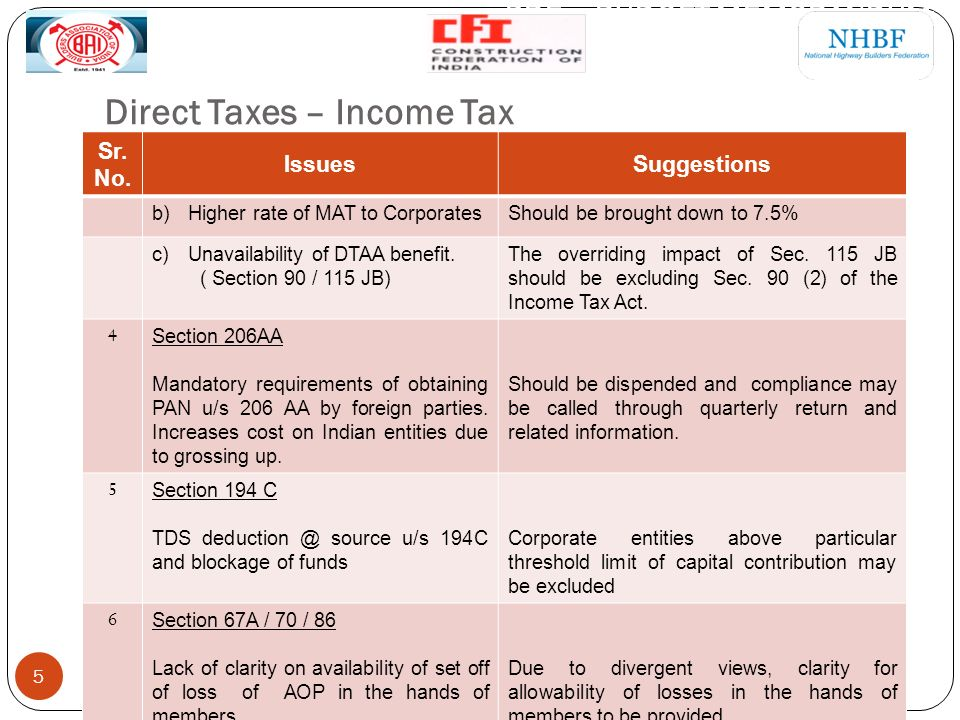 Central Sales Tax 03 December 2012 Budget Suggestions-Construction Sector 26 Sr.