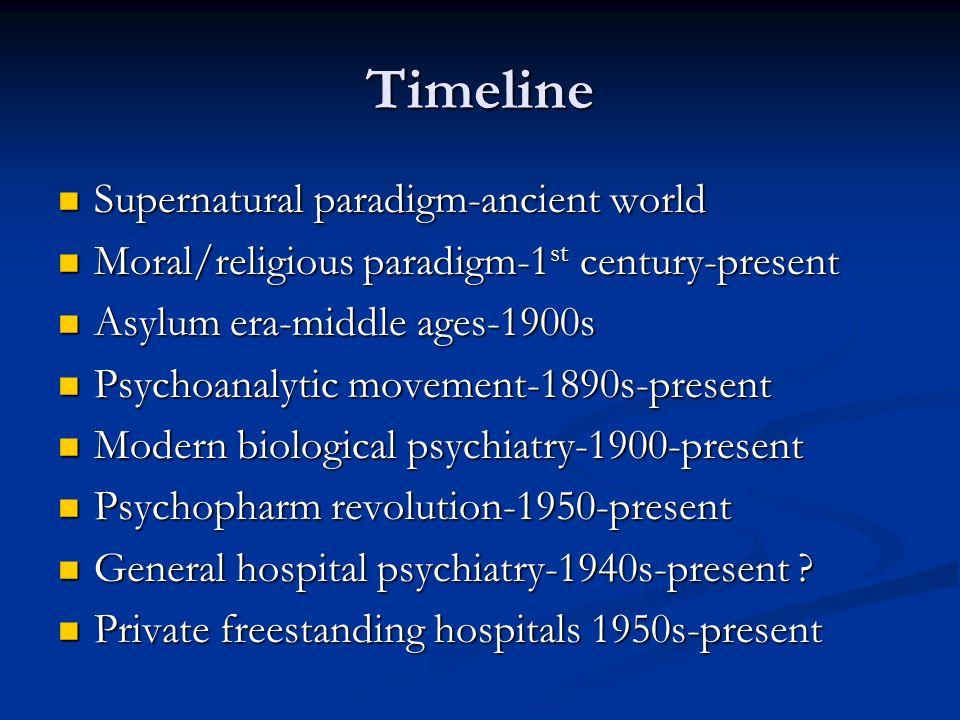 Timeline Supernatural paradigm-ancient world Supernatural paradigm-ancient world Moral/religious paradigm-1 st century-present Moral/religious paradig