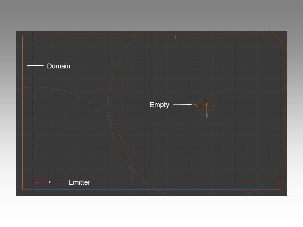 Domain Emitter Empty