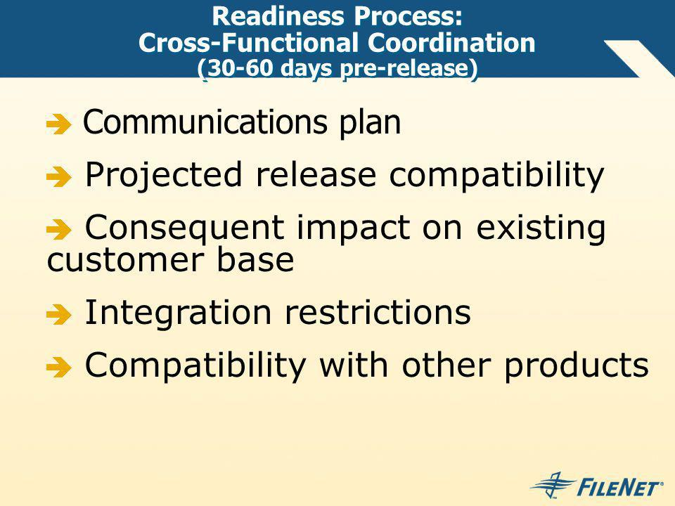 Readiness Process: Cross-Functional Coordination (30-60 days pre-release) Communications plan Projected release compatibility Consequent impact on existing customer base Integration restrictions Compatibility with other products