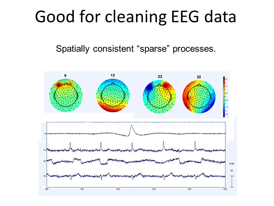 Good for cleaning EEG data Spatially consistent sparse processes.