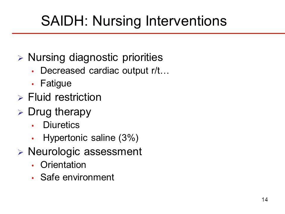 14 SAIDH: Nursing Interventions Nursing diagnostic priorities Decreased cardiac output r/t… Fatigue Fluid restriction Drug therapy Diuretics Hypertoni