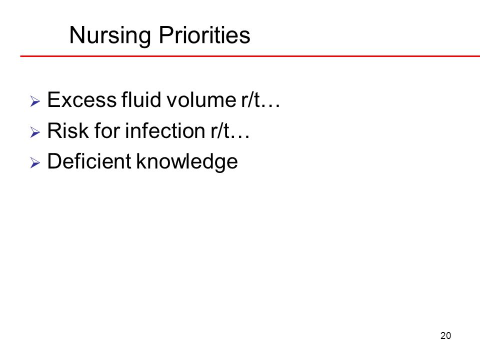 20 Nursing Priorities Excess fluid volume r/t… Risk for infection r/t… Deficient knowledge