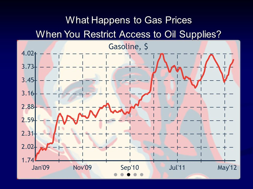 What Happens to Gas Prices When You Restrict Access to Oil Supplies